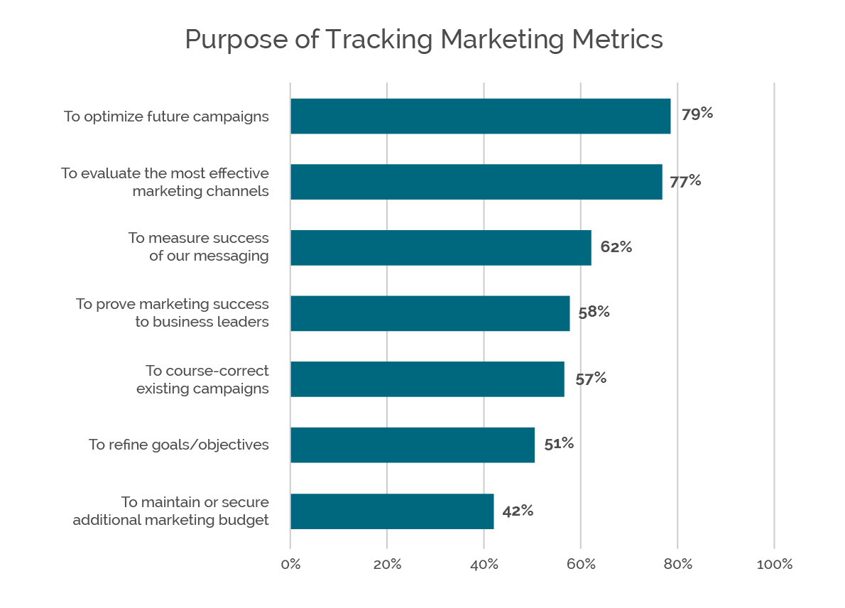 Marketing Metrics-02